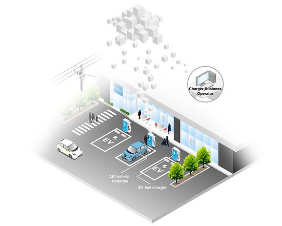 Image: Electric Vehicle (EV) Charging Infrastructure illustration